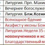 Расписание богослужений Свято — Воскресенского Храма